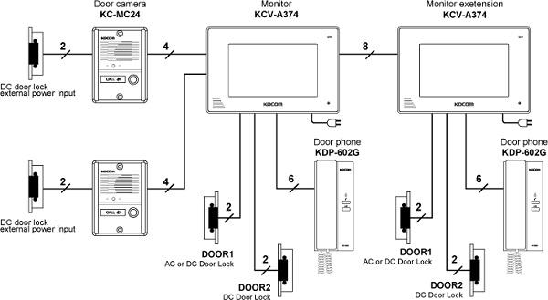 Видеодомофон цветной KCV-A374