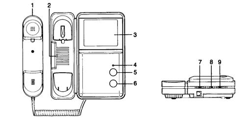 Настенный монитор DPV-4MT