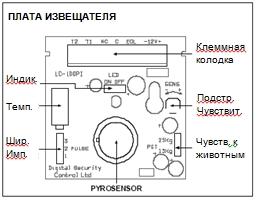 dsc lc-100-pi схема подключения