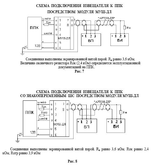 линейные АРТОН-ДЛ