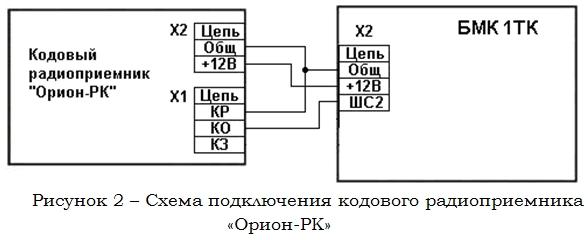 инструкция орион про 1.10 - фото 6